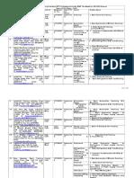 VTP_List_as_on_27.10.2011
