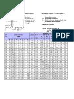 perfiles estructurales aceros