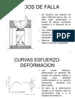 Caracteristicas Del Concreto y Del Acero