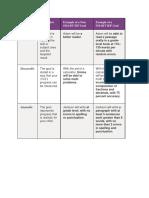 smart iep goals grid