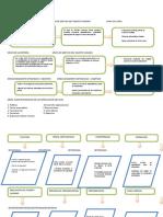 Formato Modelo Estrategico