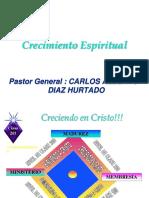 CLASE 201 CRECIMIENTO ESPIRITUAL