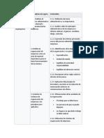 FunDamentos de La Administración 4TO. Bach.