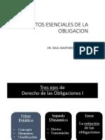 Clase Elementos Esenciales de La Obligacion.pptx.