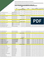 Lampiran 2 - Pengumuman 800-1514-BKPSDM - 3 Des 2018 Pansel CPNS Gowa (P2-L)