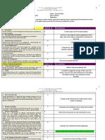 practicum assessment 2