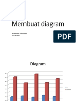 Membuat Diagram