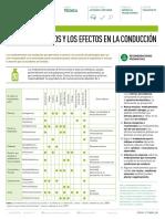 Ficha_Tecnica_Medicamentos_y_Conduccion_.pdf