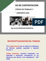 Contrato de Trabajo y Civil_5