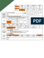 CEFR - Lesson Plan Sample