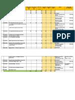 Struct SRE Jobs - Status 31.01.18