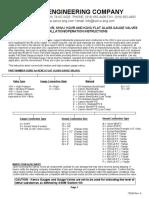 Kenco Flat Glass Gauge Valve Manual