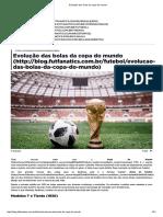 Evolução Das Bolas Da Copa Do Mundo