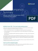WIndows Server 2016 Feature Comparison Guide