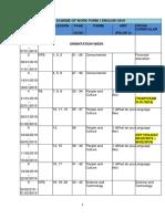 Scheme of Work Form 1 - 2019