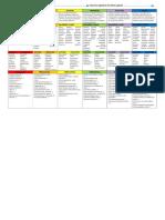 TAXONOMiA-DE-BLOOM-CUADRANTE-CON-PREGUNTAS.pdf