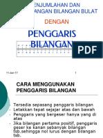 2. Operasi Bilbul Dgn Garis Bilangan.pps