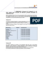 MEDICAMENTOS Y EMBARAZO grupos A y B ayuda en consulta.pdf
