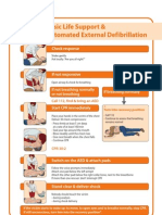 European Resuscitation Council Algorithm Posters