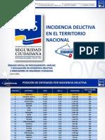 Un total 15.560 delitos se perpetraron en Miranda el año pasado, siendo los municipios con más negatividad Sucre, Chacao, Guaicaipuro, Baruta y Plaza
