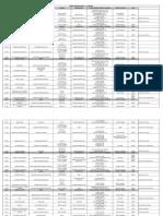 KZNA Fixtures 2018 1st Draft 003 1
