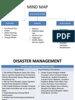 MIND MAP Dan Disaster Management