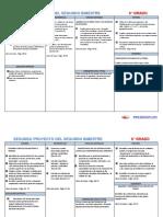 Dosificación de proyectos de 2° bimestre