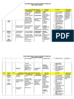 RPT FORM 5 2018.docx