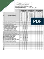 modelo de lista de cotejo