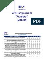 Promotor MPE BA