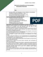 Cuadro de Propuestas Pedagógicas de Educadores y Pensadores Peruanos