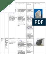 Geologia Tipos de Roca (1)