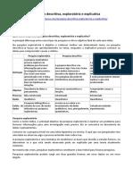 ARTIGO - Pesquisa Descritiva, Exploratória e Explicativa (Diferença)