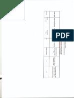 CBCS - PG - Dropped Program Term I
