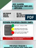 Audit Akademik Ar2 Spm 2018 Sains Sukan