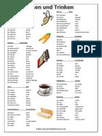 Food and Drink Vocab List