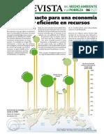 Revista Medio Ambiente