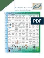 Apostila-BIOLOGIA-2012-CPC-UFJF.328.4501.pdf