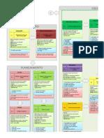 PMBOK Guide 5ed - 47 Processos, Entradas, Ferramentas e Saídas - Rev 1 - 3x3 A4