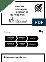 Proceso Accesorios de Riego PVC
