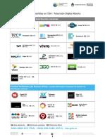 Lista de canales TDA