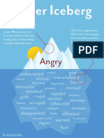 The-Anger-Iceberg.pdf