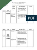 RPT SAINS F4 2019.docx