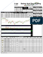 SPY Trading Sheet for Wednesday, October 20, 2010
