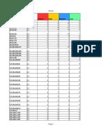 Pending IP List_2