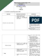 Planejamento - 1º Bimestre - Ciências