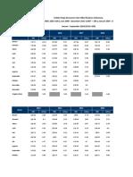 Data Inflasi