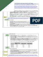Word Model - Guia Rápido de Referência de Gerenciamento de Projeto