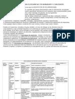 RUTA COGNITIVA Para Desarrollar Habilidades y Capacidades . Herramientas Didácticas (1)