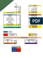 Ejercicio Pasivos - Activos-balance General Ixu s.A